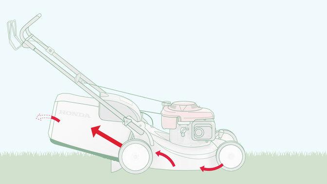 Honda IZY-Rasenmäher, Abbildung, nach rechts zeigend, Fokus auf luftdurchströmten Fangsack.