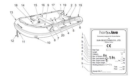 Anleitungen – Service – Industrie – Honda